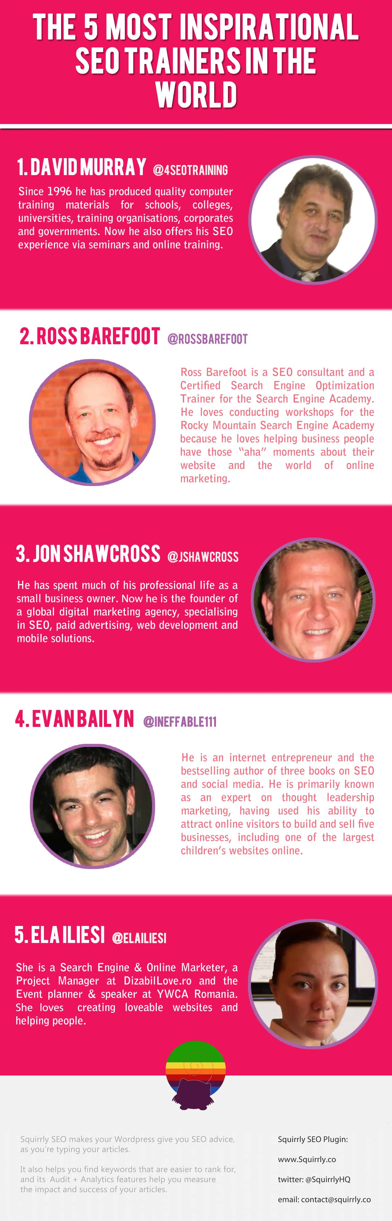 5 most inspirational seo trainers in the world